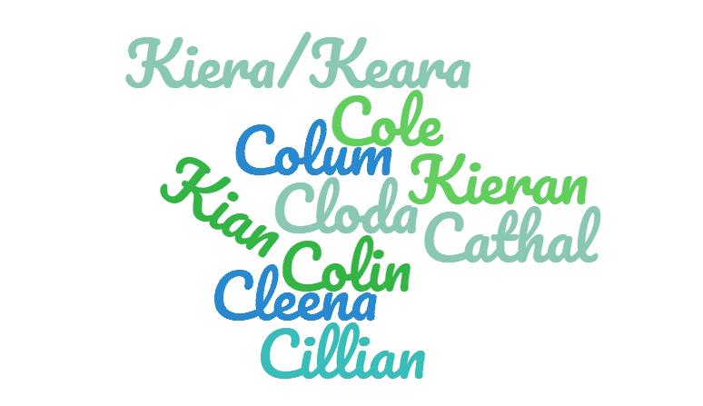 Irish first names beginning with C
