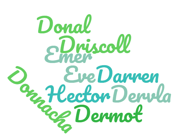 Irish first names from D to E