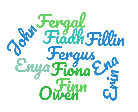 Irish first names from E to F