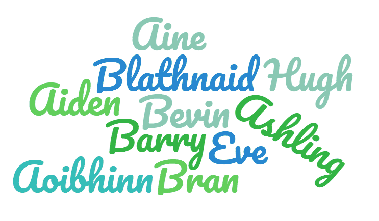Irish first names from 1 to B