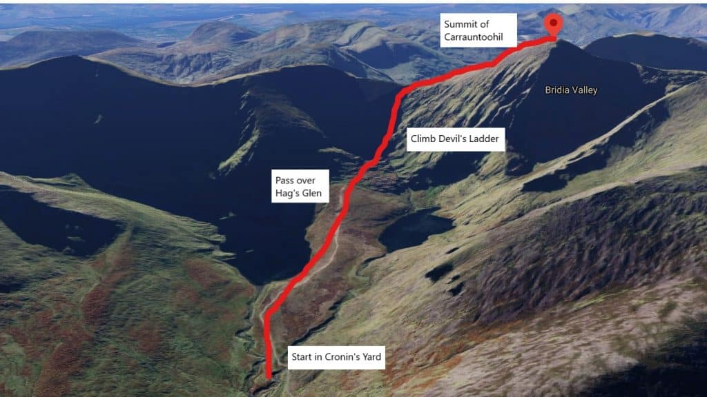 Best route on the Carrauntoohil walk.